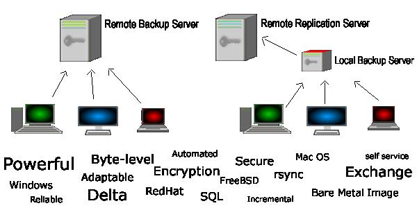 realtime_backup_software